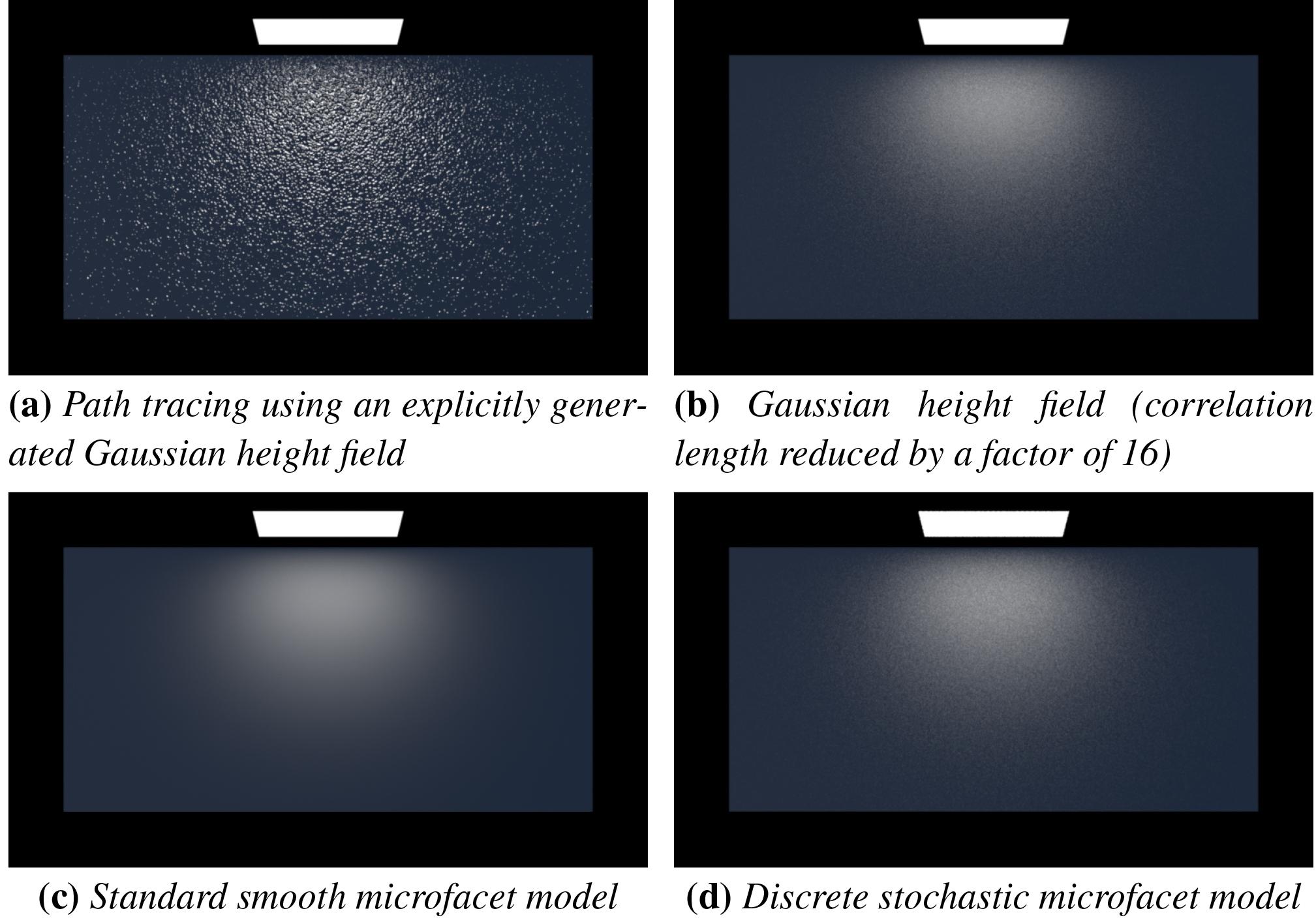 RGL   Discrete Stochastic Microfacet Models