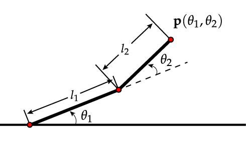 RGL | Homework 4